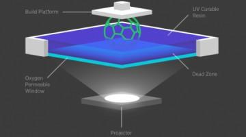 Carbon3D – Nuova Stampante 3D fino a 100 volte più veloce