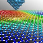 Stampa 3D di Nanostructure in grafene