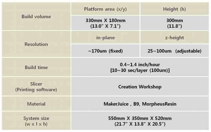 morpheus-3D-printer-specs