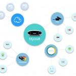 Mycroft lancia la prima piattaforma intelligenza artificiale open-source al mondo