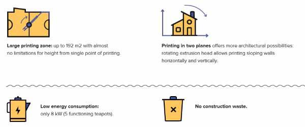 apis-cor-stampante-3d-edilizia-3