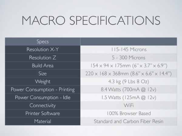 ibox-macro-5