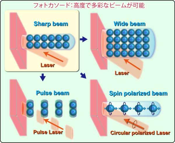 stampante-3d-metallo-fascio-elettroni-1