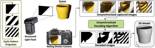 smartphone-scanner-3d-