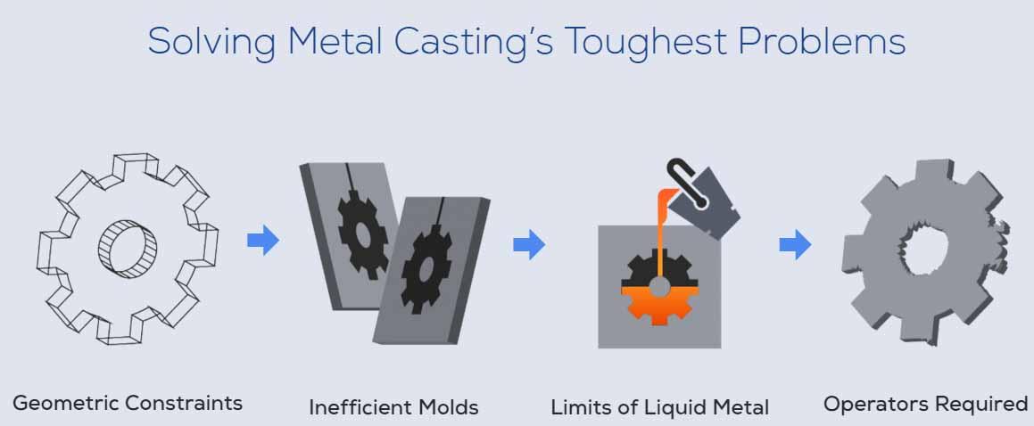 multi-metal-3D-printing-2