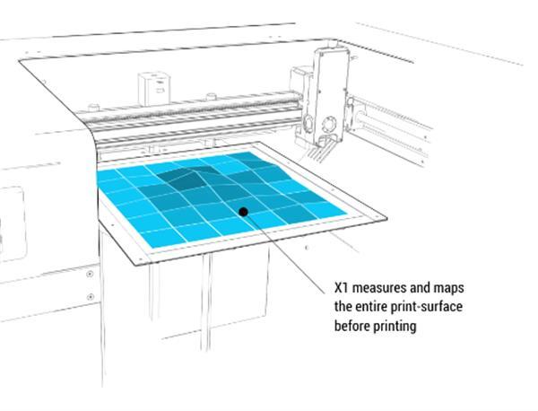 Xioneer X1 3D printer-2