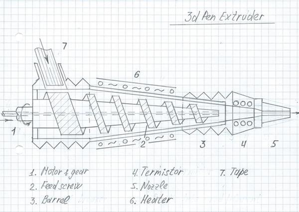renegate-penna-3d-3