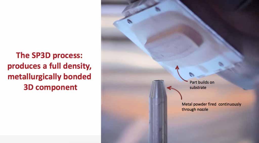"""SPEE3D spruzzatura a freddo rispetto alla stampa 3D """"tradizionale"""" in metallo"""