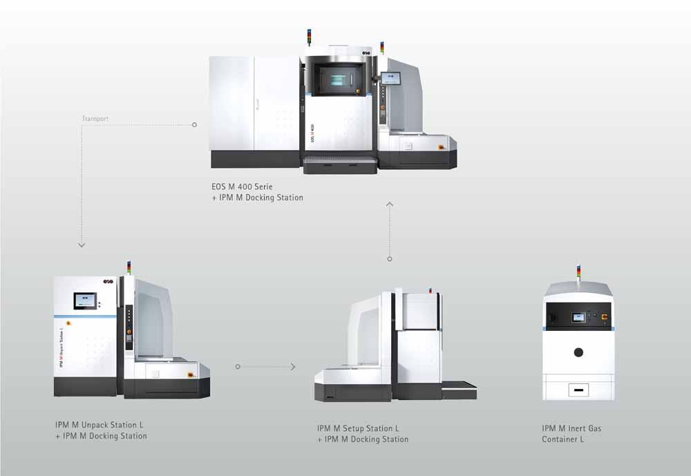 stampanti 3D sls eos