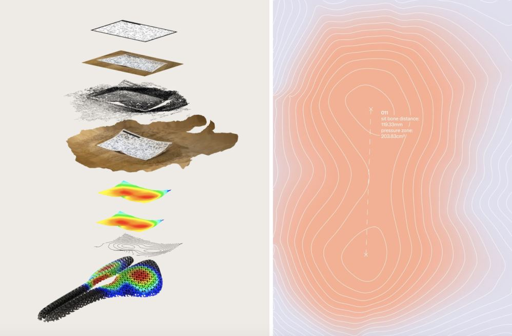 Utilizzo il metodo di riconoscimento delle immagini Structure for Motion per determinare i punti di pressione